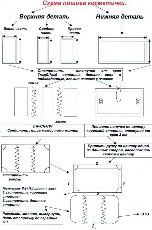 Курсовая Технология Изготовления Блузки Рисунок