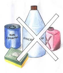 Особенности натуральных и синтетических волокон