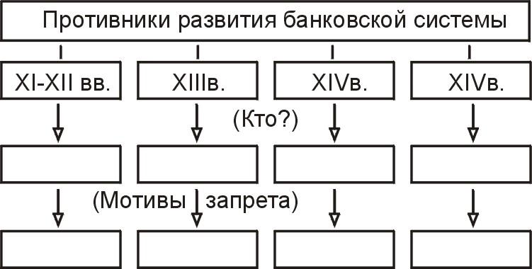 Схема № 2.