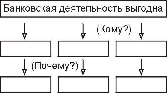 Схема № 3.