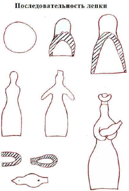 Игрушки из глины схема