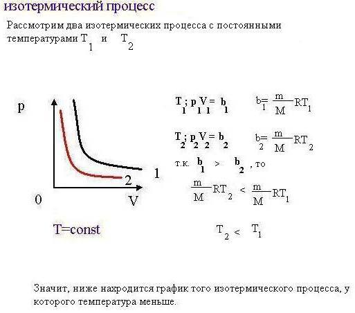 решение задач по микроэкономики на полезность