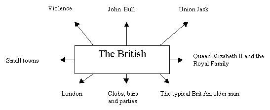 Brits / Схема составляется