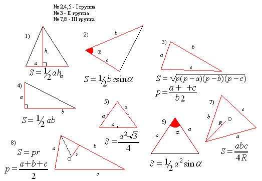 Все формулы по физике за 7-11 класс в таблицах с пояснениями картинки - 86b9