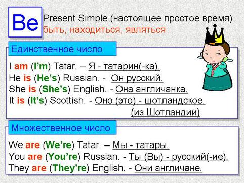 Видео с новостей:местоимения в английском языке (pronoun)