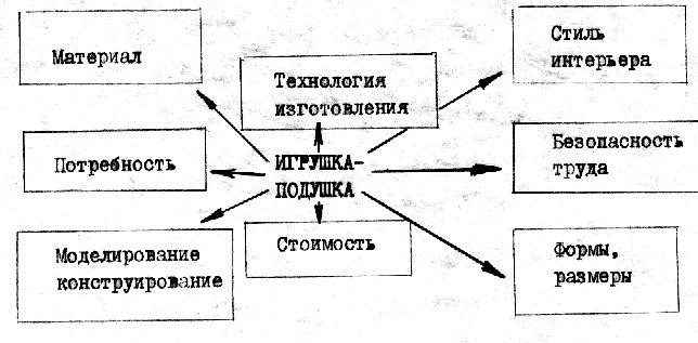 Поделки из бумаги розу инструкция