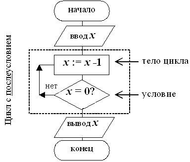 Схема установки в авто усилителя
