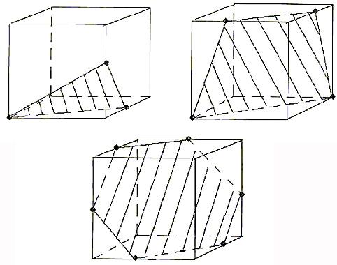 какое сечение может быть в кубе