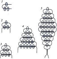 Техника параллельного плетения называется так потому, что ряды бисера...