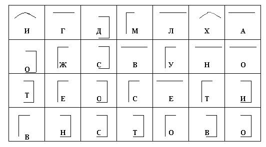 французские буквы со значками: