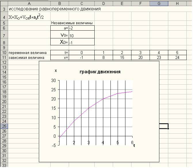 Программа Проверки Формул По Физике