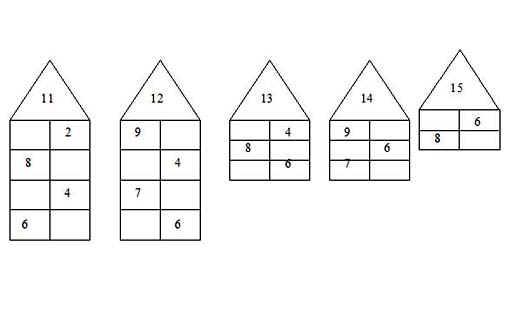 Схемы состава чисел