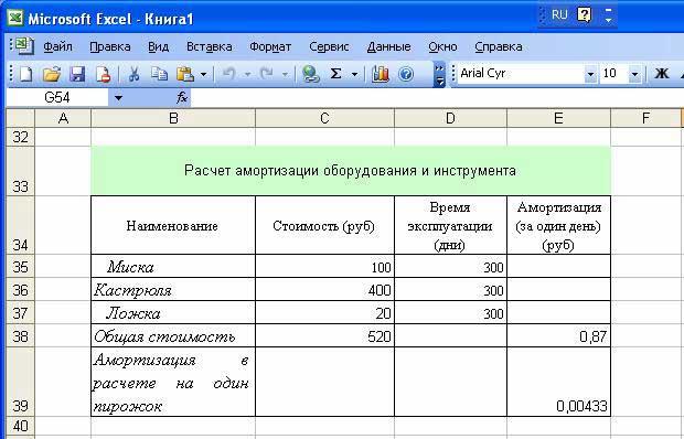 калькуляция цены реализации товара для таможни образец - фото 6