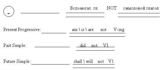 из русских предложений: