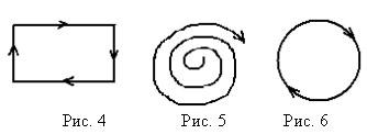 Урок физики в 8-м классе по теме - Изучение электрических цепей