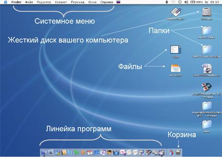картинки для рабочего стола mac: