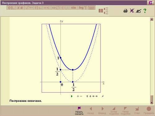 Шаблон параболы - 0