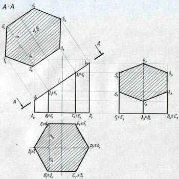 Построить Развертку Усеченной Шестиугольной Пирамиды