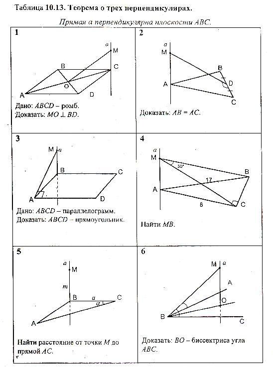 ав математика: