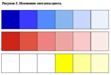 План-конспект урока по живописи ...: festival.1september.ru/articles/314394