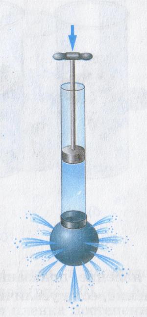 """Урок по теме: """"Передача давления жидкостями и газами. Закон Паскаля"""""""