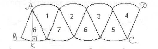 Урок геометрии по теме площадь круга