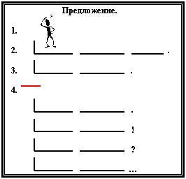 Схемы предложений русский язык 2 класс