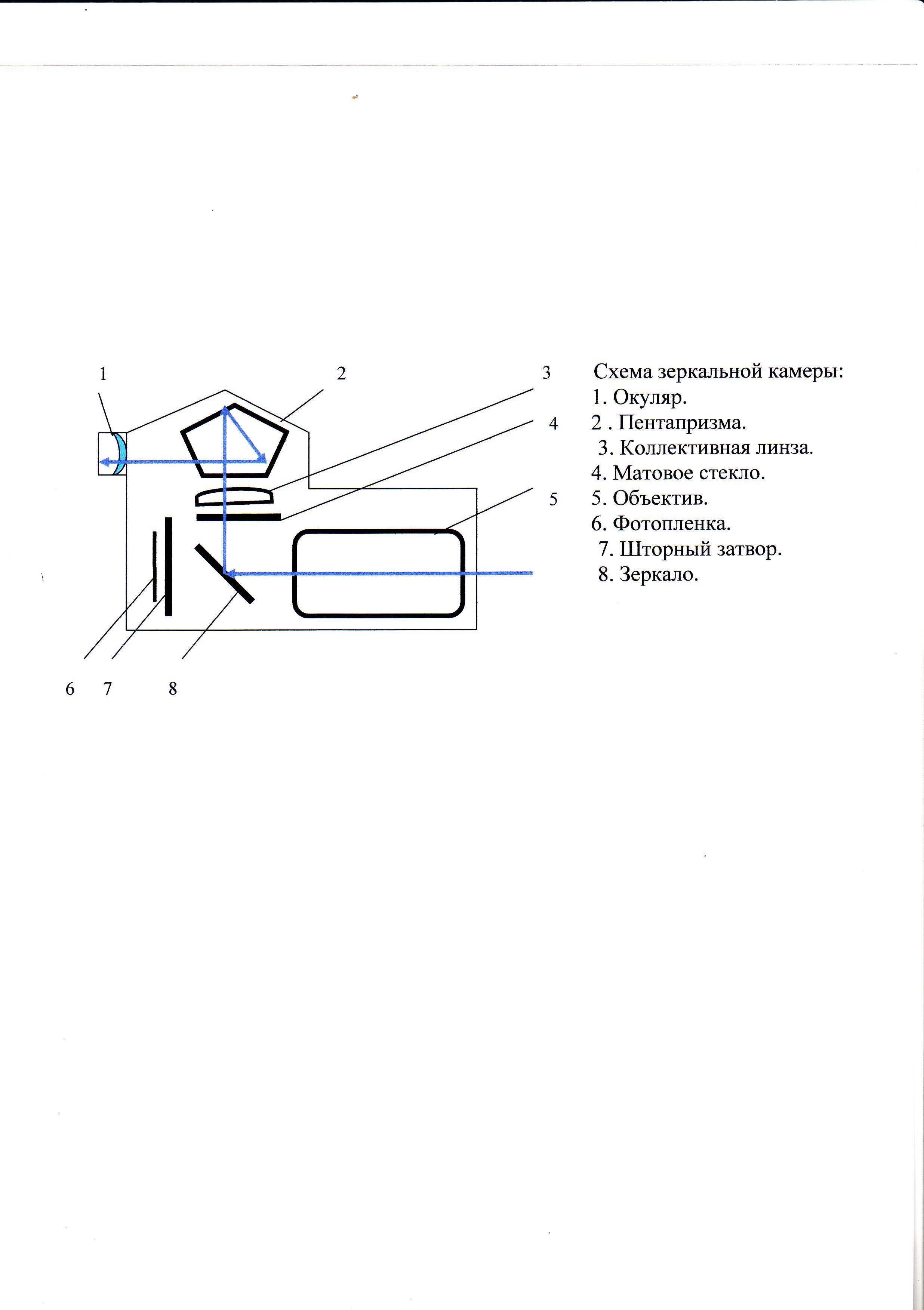 h презентацию на тему лазеры 11 класс физика
