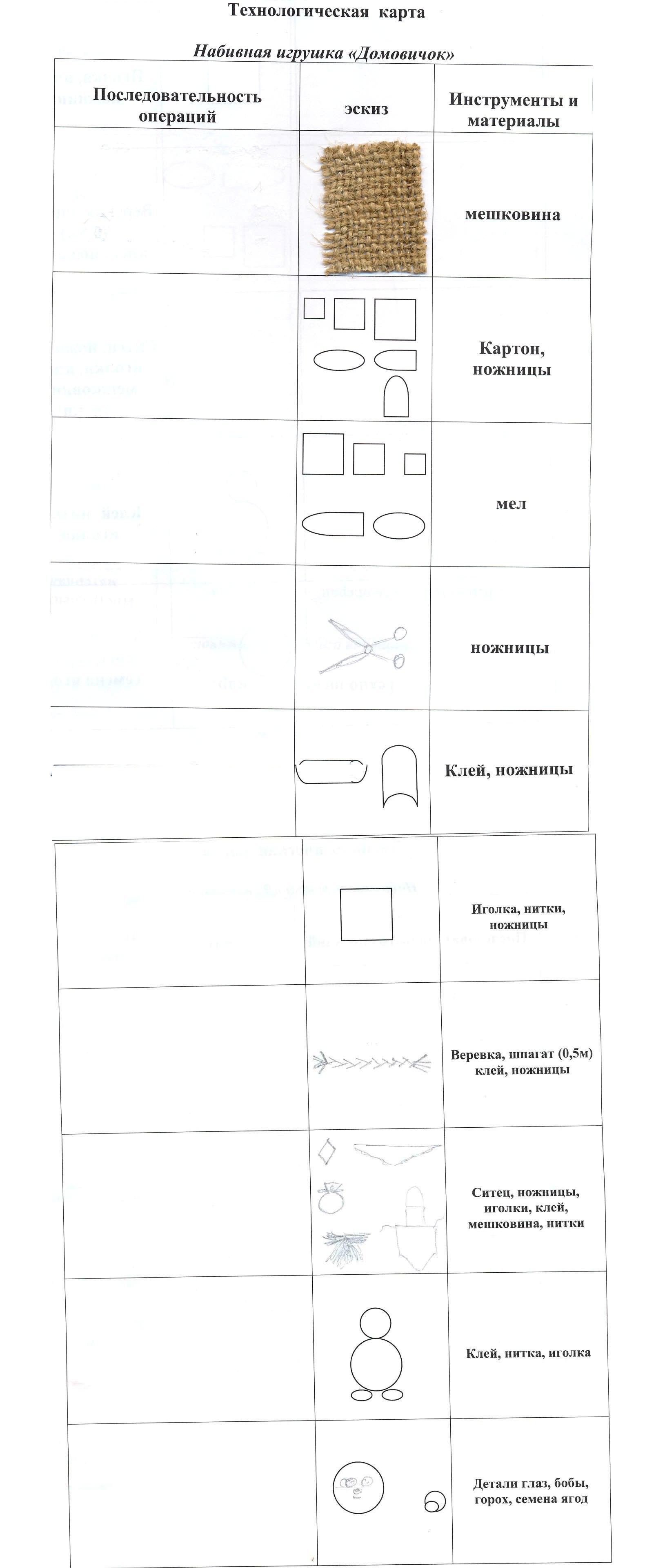 Технологическая карта для поделки