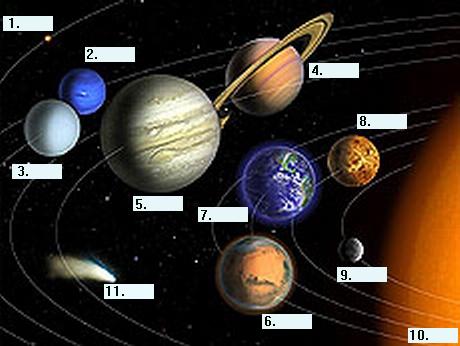 строения Солнечной системы