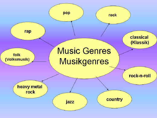 тема музыка на английском языке нежно