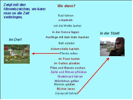 схемы составления немецкого