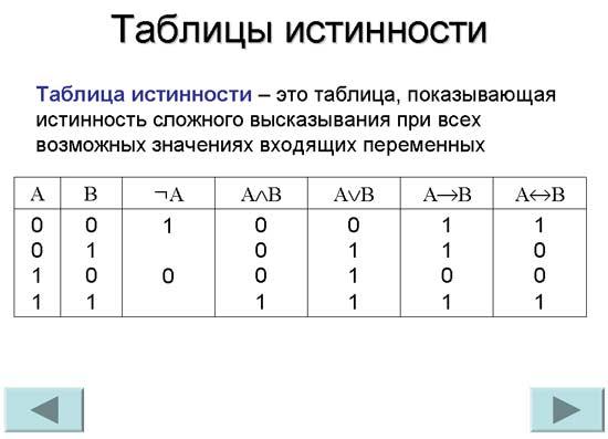 """"""",""""zoneland.ru"""