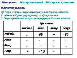 Решение задач с помощью таблиц помощь с практикой студентов