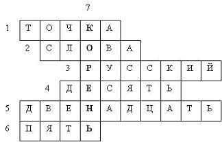 ответы по русскому языку дигдртичкому