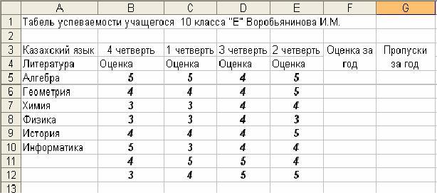 Служебные отметки в табеле самого начала