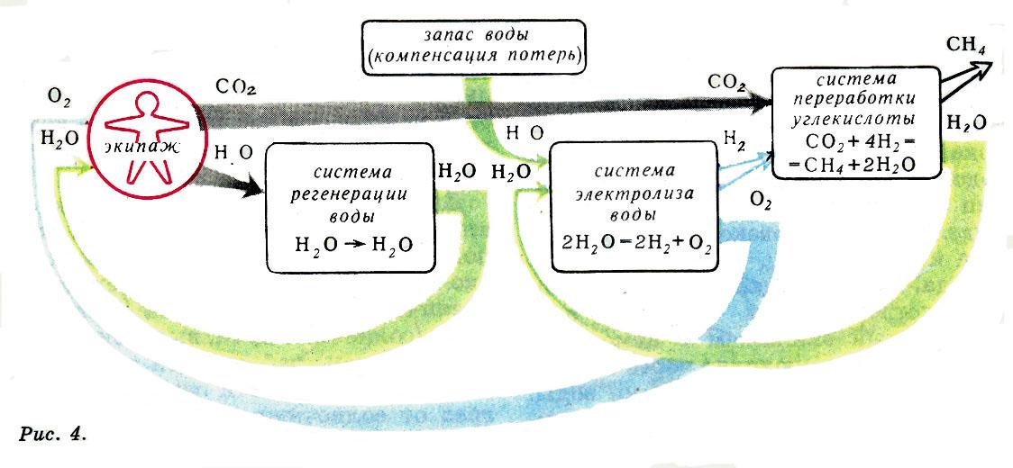 На рисунке 4 показана схема