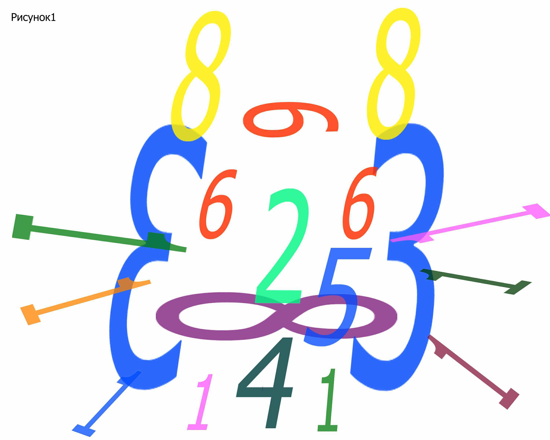 Математический конкурс ветки
