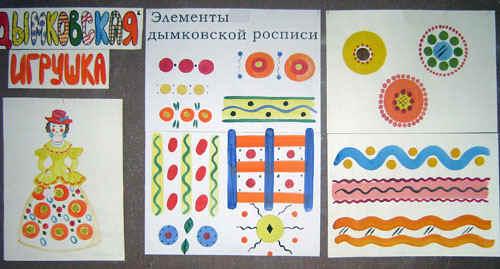 Орнамент росписи каргопольской игрушки