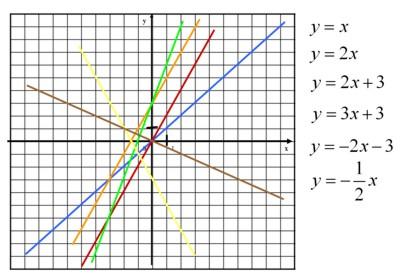 Помогите решить пример !!!sin6x+sin2x+2sin квадрат x =1