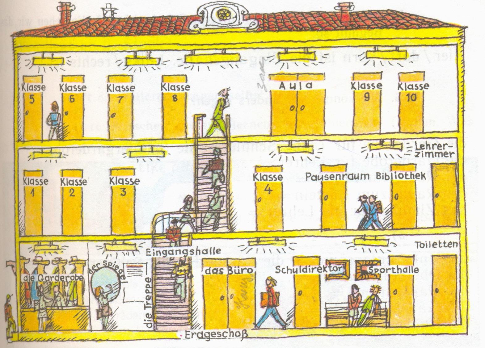 Схема школы на немецком