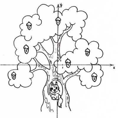 рисунки по координатам 6 класс: