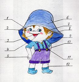 Как нарисовать бэйби ру - b1