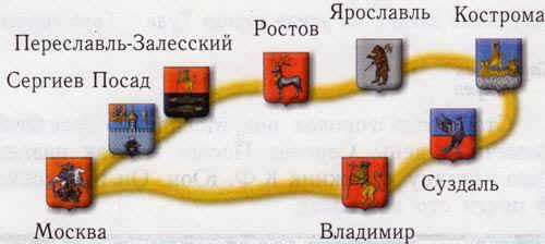 Городам россии золотое кольцо