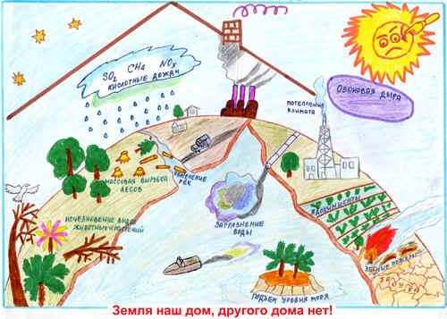 ...воздействия на биогеоценозы.
