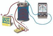 Фарадей открыл явление электромагнетизма