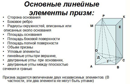 Объем призмы задачи с решением механика 10 класс физика задачи с решением