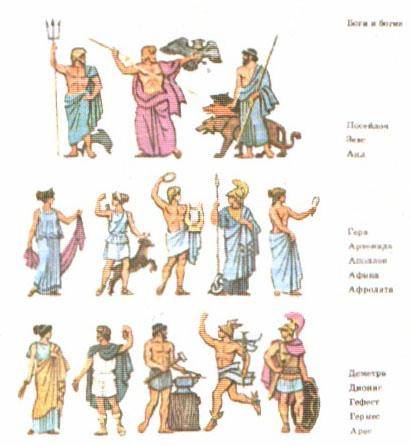 Древняя Греция Боги Фото