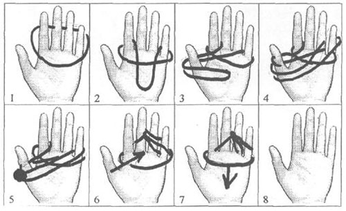 Как сделать фокусы в домашних условиях своими руками