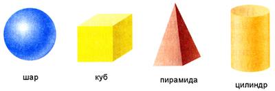 куб геометрическая фигура фото